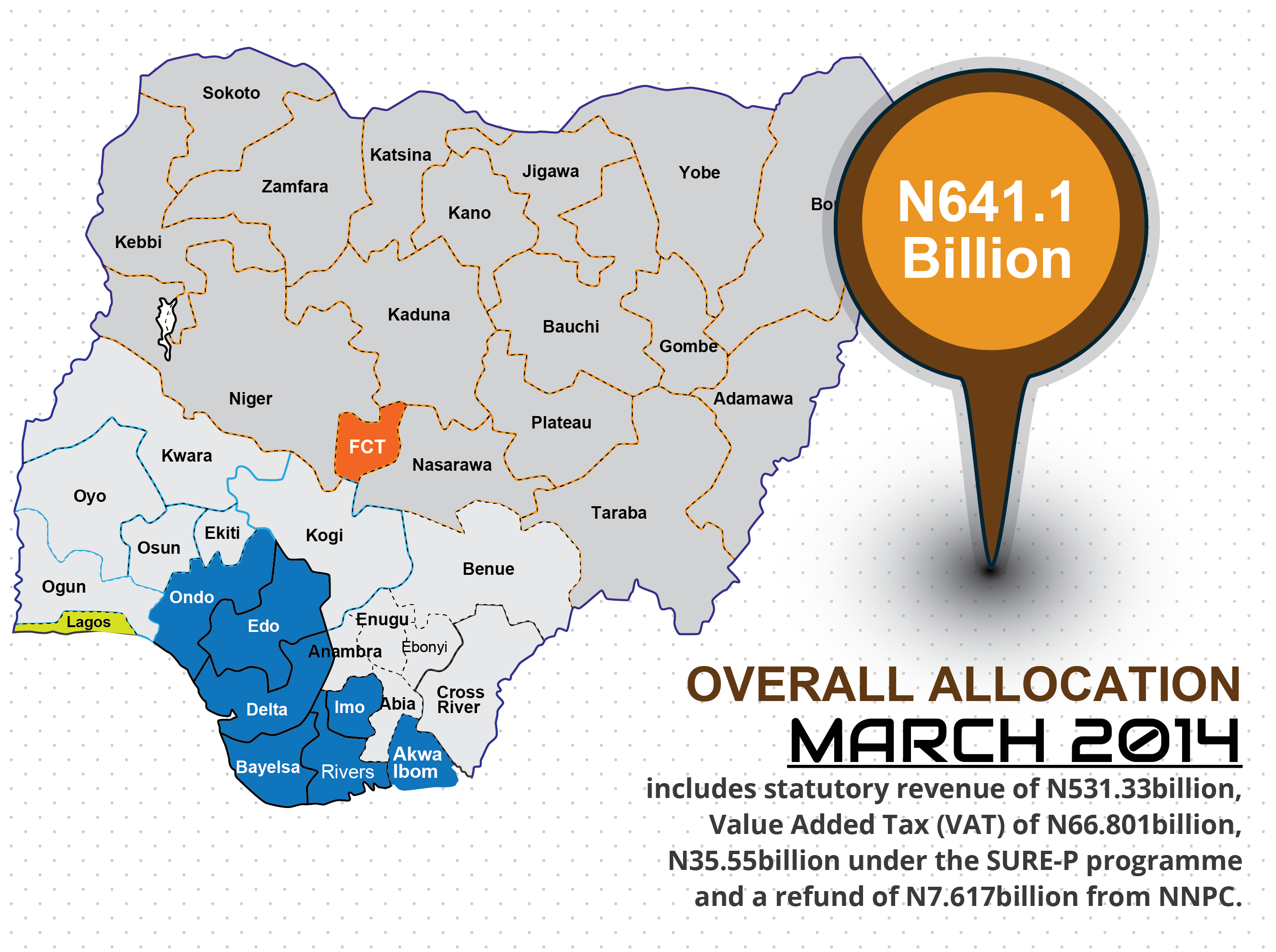 revenue allocation in nigeria Whatever the theoretical and practical imperatives of federalism are, revenue allocation (live wire in authoritative value allocation or who gets what, when, how and where) remains an object of intense politics and, unquestionably, a major source of.