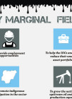Infographic: Marginal fields and its poor performance