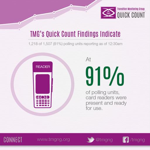 PVC distribution by tmg